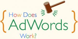 Google adwords kampány kezelés